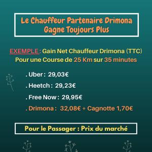 Copie de Copie de Drimona Driver Uberzone.png