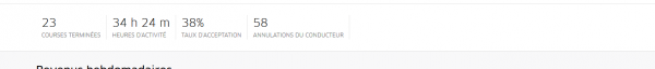 annulation Uber.png